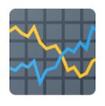 Burn Charts