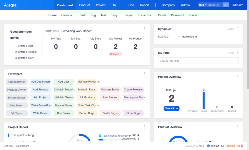 Project management software for free: Zentao